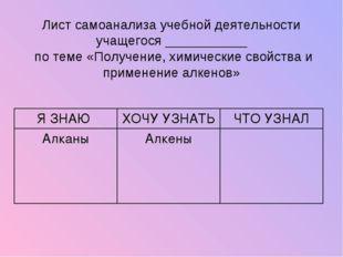 Лист самоанализа учебной деятельности учащегося ___________ по теме «Получен