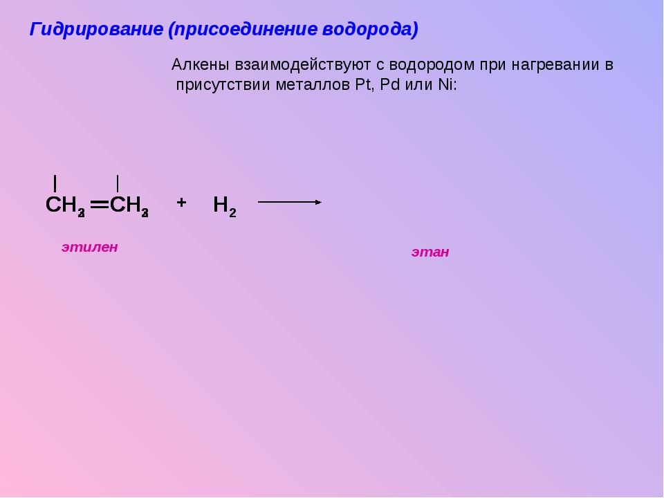 CH3 CH3 CH2 CH2 H H2 H + Алкены взаимодействуют с водородом при нагревании в...