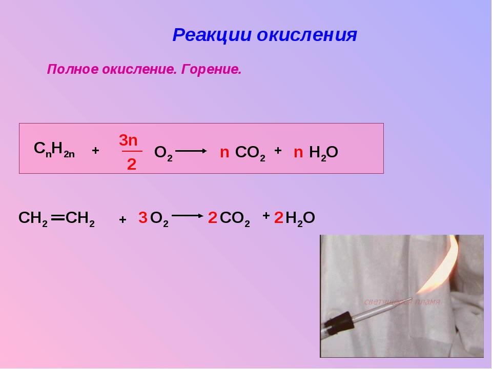 Реакции окисления Полное окисление. Горение.
