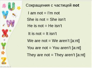 Сокращения с частицей not I am not = I'm not She is not = She isn't He is not