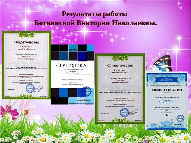 Результаты работы Ботвинской Виктории Николаевны.