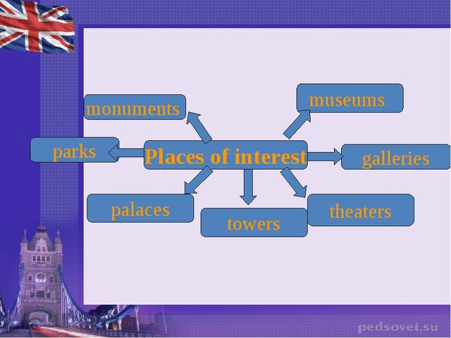 Places of interest monuments museums galleries theaters towers parks palaces