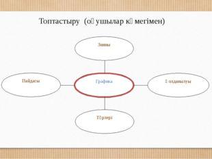 Топтастыру (оқушылар көмегімен) Графика Зияны Қолданылуы Түрлері Пайдасы
