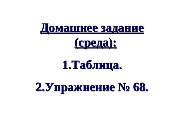 Домашнее задание (среда): Таблица. Упражнение № 68.