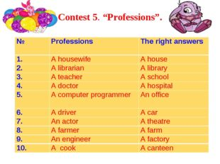 """Contest 5. """"Professions"""". №ProfessionsThe right answers 1.A housewifeA ho"""