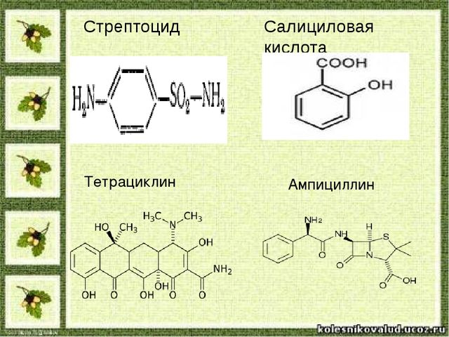 Салициловая кислота Стрептоцид Тетрациклин Ампициллин