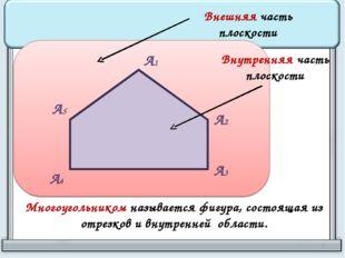 А1 А2 А3 А4 А5 Внешняя часть плоскости Внутренняя часть плоскости Многоугольн