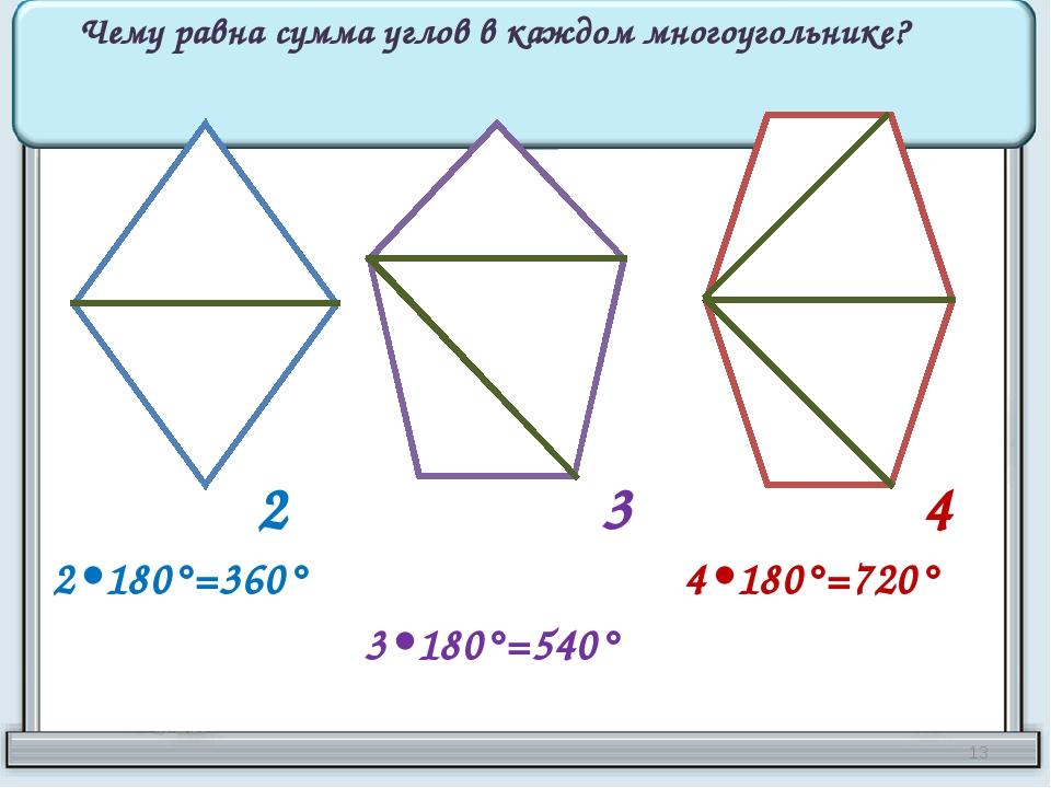 2 3 4 Чему равна сумма углов в каждом многоугольнике? 2•180°=360° 3•180°=540°...