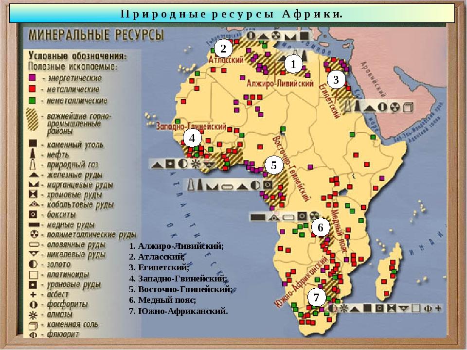 П р и р о д н ы е р е с у р с ы А ф р и к и. 1. Алжиро-Ливийский; 2. Атласски...