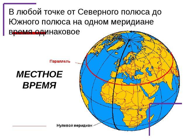 В любой точке от Северного полюса до Южного полюса на одном меридиане время о...