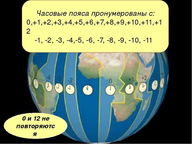 Часовые пояса пронумерованы с: 0,+1,+2,+3,+4,+5,+6,+7,+8,+9,+10,+11,+12 -1, -...