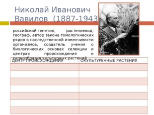Николай Иванович Вавилов (1887-1943) российскийгенетик, растениевод, геогра