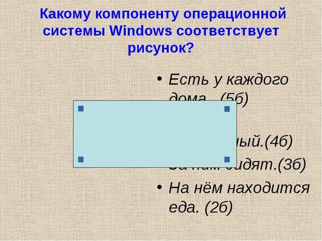 Какому компоненту операционной системы Windows соответствует рисунок? Есть у...