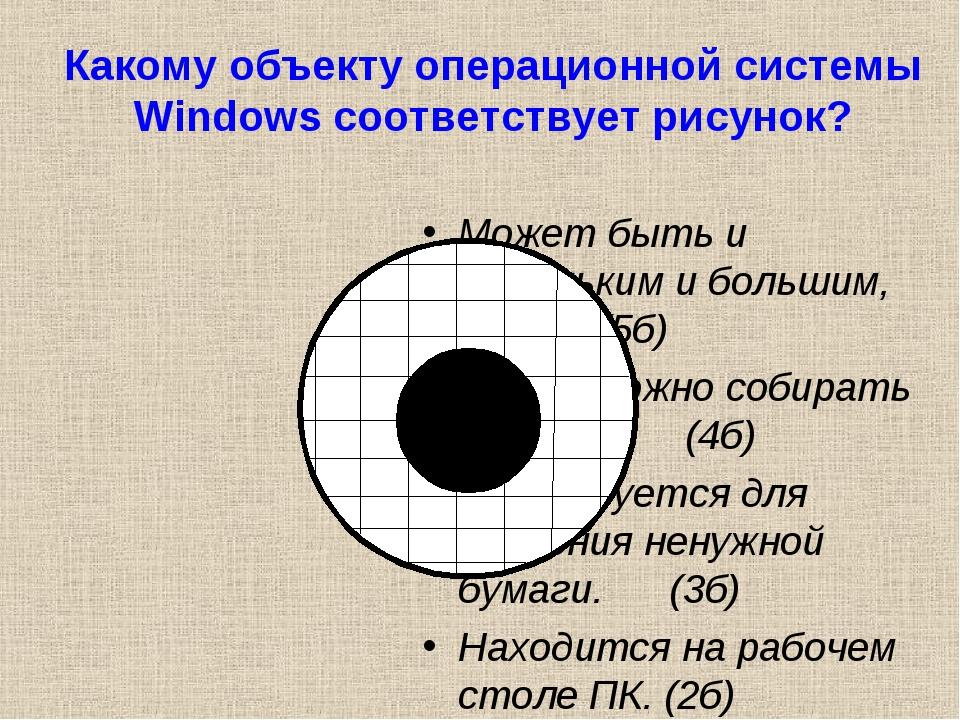 Какому объекту операционной системы Windows соответствует рисунок? Может быть...