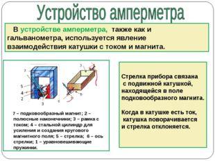 * В устройстве амперметра, также как и гальванометра, используется явление вз
