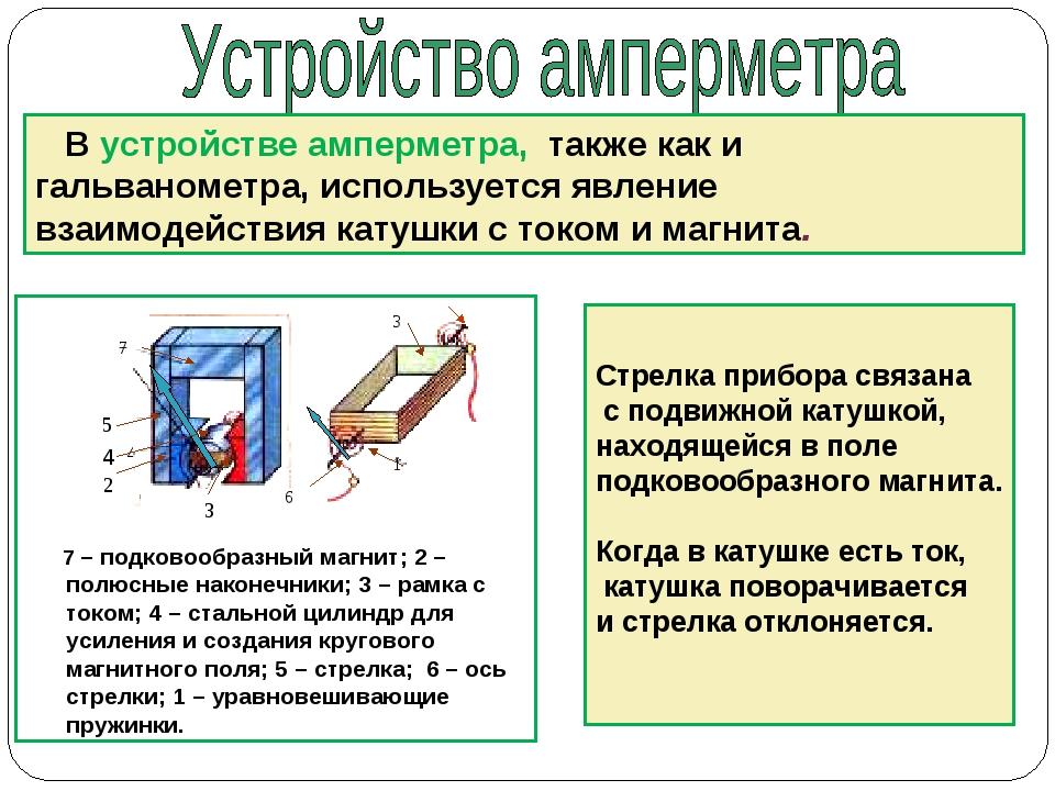 * В устройстве амперметра, также как и гальванометра, используется явление вз...