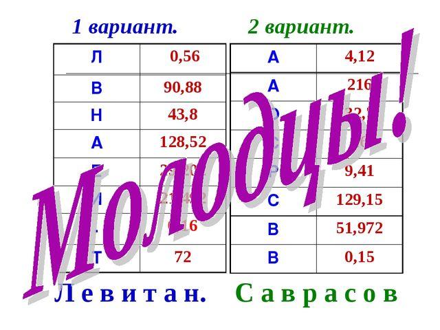 1 вариант. 2 вариант. Л е в и т а н. С а в р а с о в Л 0,56 В90,88 Н43,8 А...