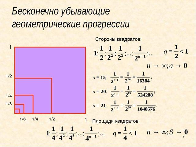 Бесконечно убывающие геометрические прогрессии 1 1 1/2 1/2 1/4 1/4 1/8 1/8 Ст...