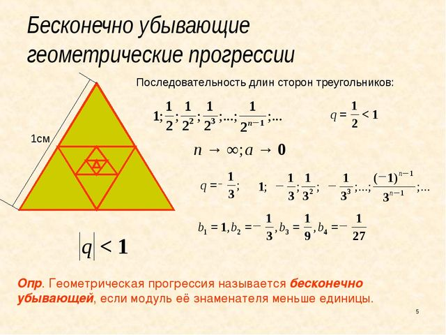 Бесконечно убывающие геометрические прогрессии 1см Последовательность длин ст...