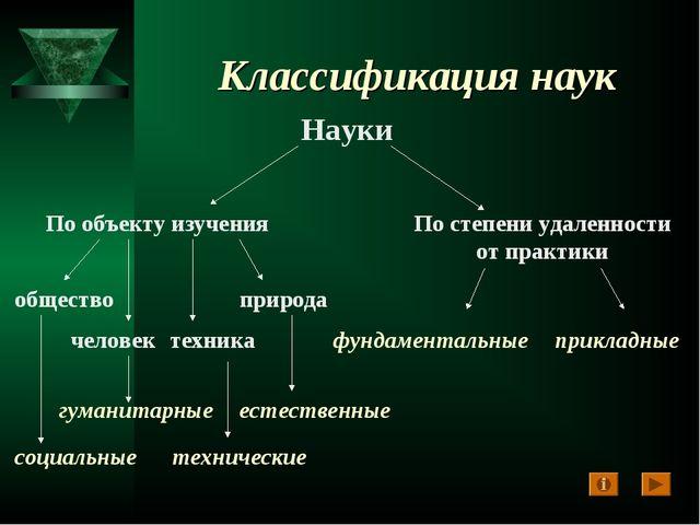 Классификация наук Науки социальные естественные технические По объекту изуче...