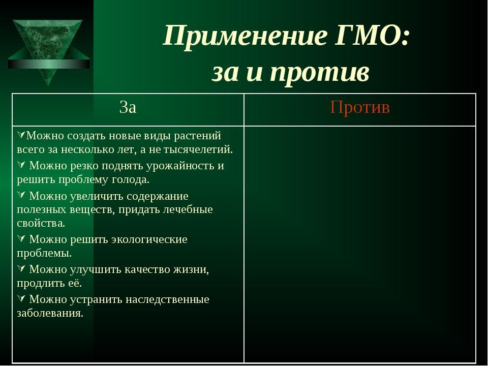 Применение ГМО: за и против ЗаПротив Можно создать новые виды растений всего...