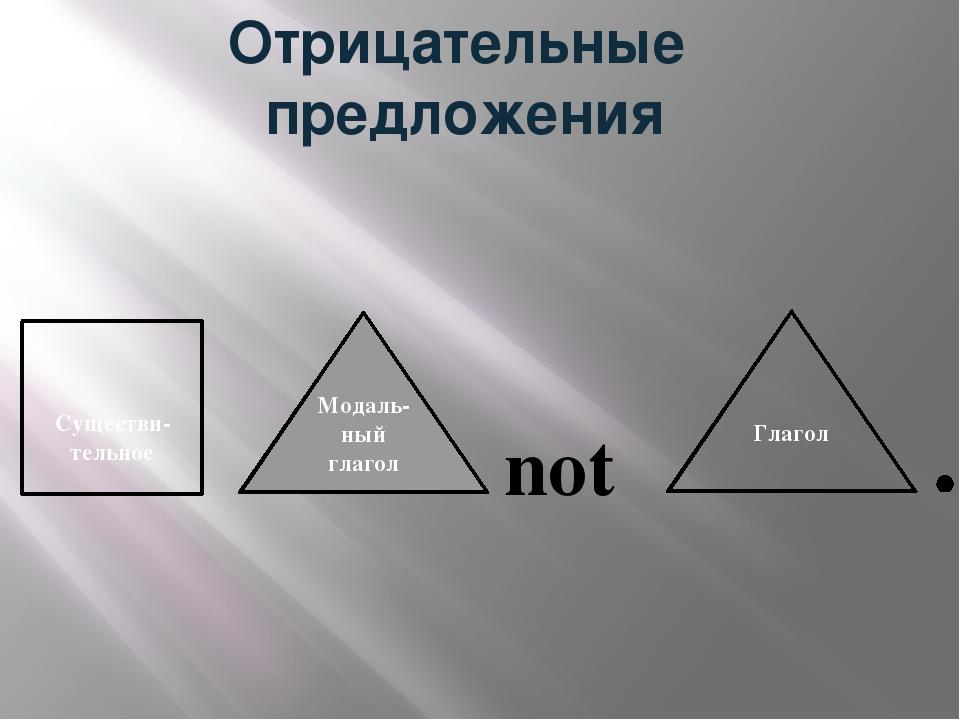 Отрицательные предложения not Существи-тельное Модаль-ный глагол Глагол