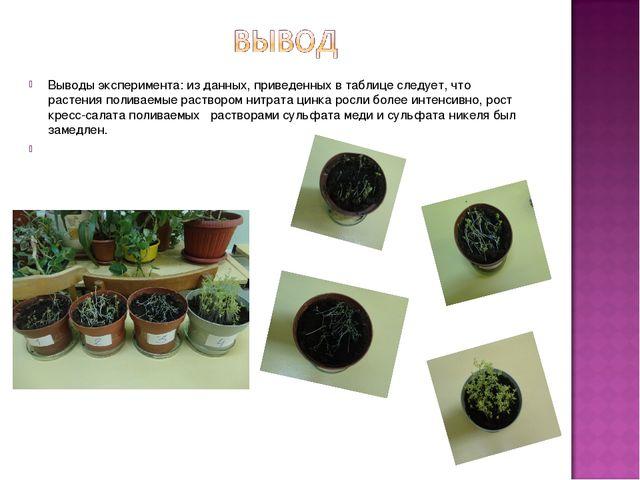 Выводы эксперимента: из данных, приведенных в таблице следует, что растения п...