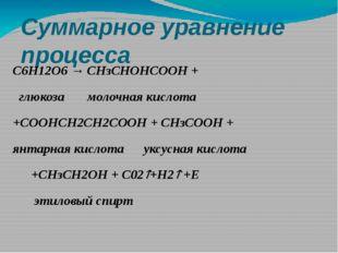 Суммарное уравнение процесса С6H12О6 → СНзСНОНСООН + глюкоза молочная кислота