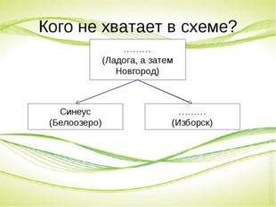 Кого не хватает в схеме? ……… (Ладога, а затем Новгород) Синеус (Белоозеро) ……
