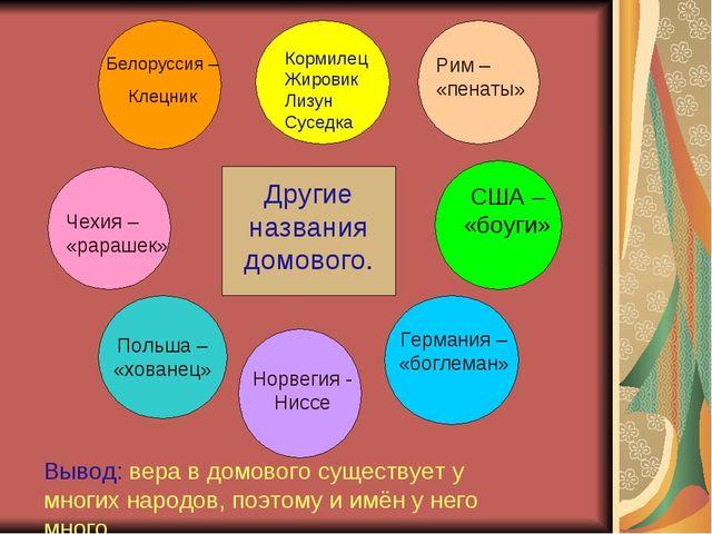 Другие названия домового. КормилецЖировик Лизун Суседка Белоруссия – Клецник...