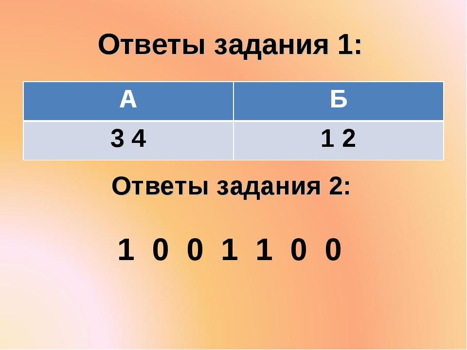 Ответы задания 1: Ответы задания 2: 1 0 0 1 1 0 0 АБ 3 41 2