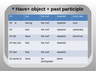 Have+ object + past participle Jill has theroof repaired everyday Jill is ha