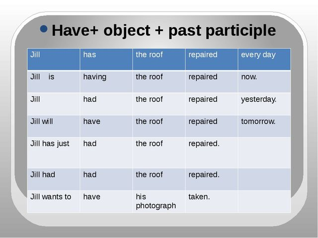 Have+ object + past participle Jill has theroof repaired everyday Jill is ha...