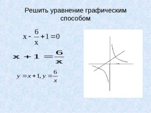 Решить уравнение графическим способом