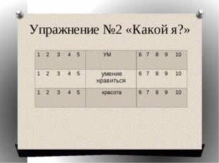 Упражнение №2 «Какой я?» 1 2 3 4 5 УМ 6 7 8 9 10 1 2 3 4 5 умение нравиться 6