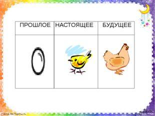 ПРОШЛОЕ НАСТОЯЩЕЕ БУДУЩЕЕ FokinaLida.75@mail.ru