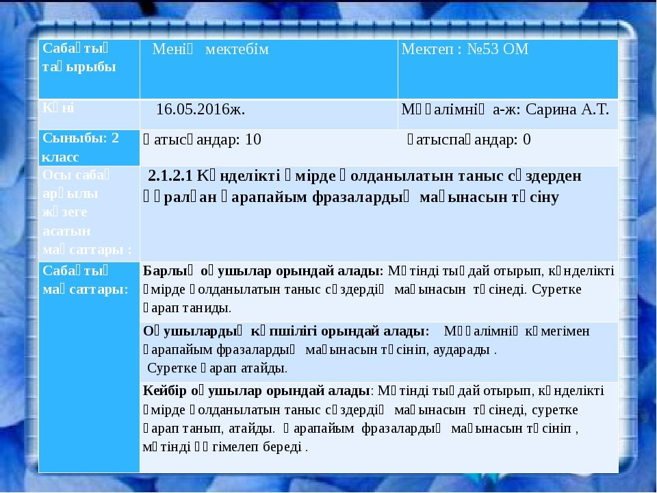 Сабақтың тақырыбы Менің мектебім Мектеп : №53 ОМ Күні 16.05.2016ж. Мұғалімні...