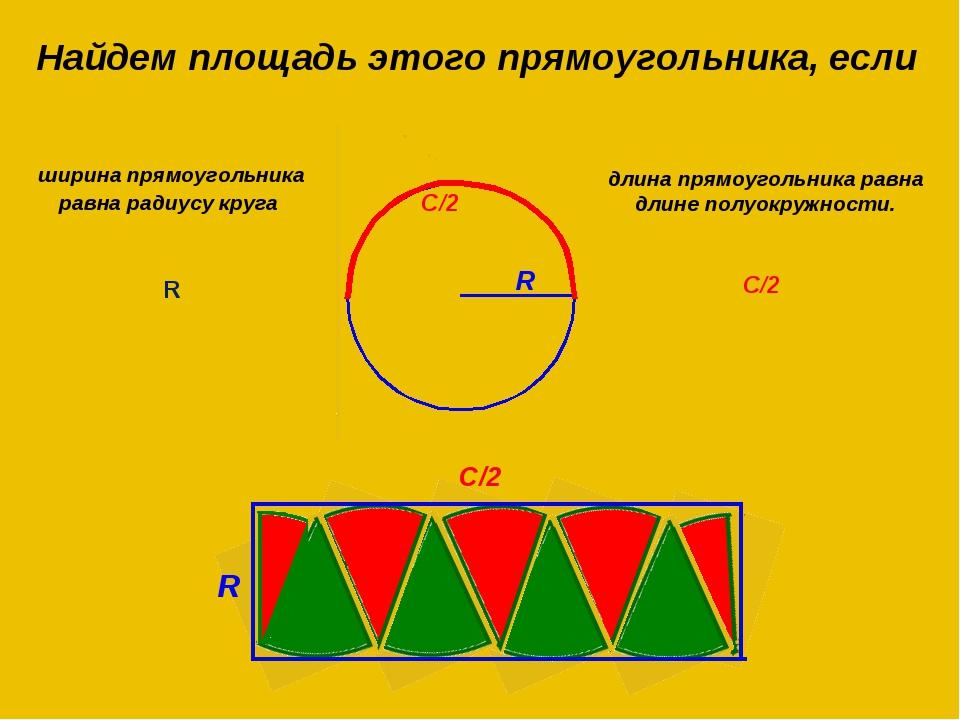 Найдем площадь этого прямоугольника, если ширина прямоугольника равна радиусу...