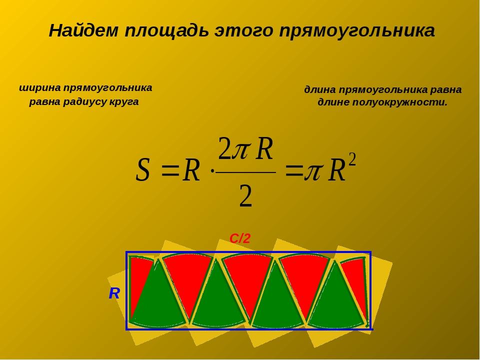 Найдем площадь этого прямоугольника ширина прямоугольника равна радиусу круга...