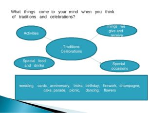 What things come to your mind when you think of traditions and celebrations?