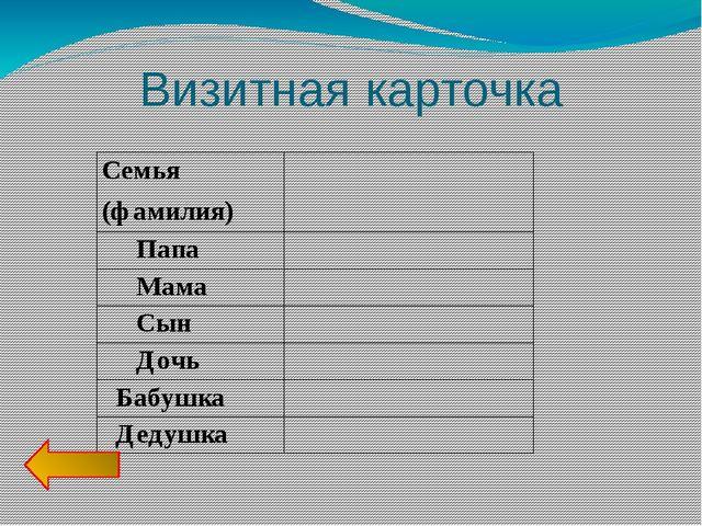Обязательные расходы: Коммунальные платежи: 4000 руб. ежемесячно Питание – 2...