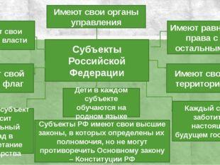 Субъекты Российской Федерации Имеют свои органы управления Имеют равные права