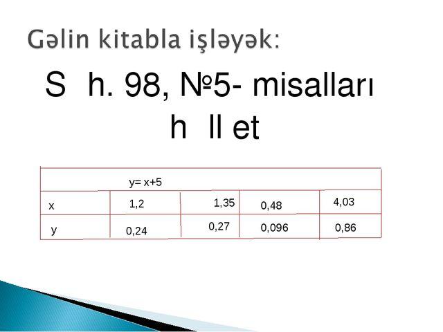 Səh. 98, №5- misalları həll et 1,2 y= x+5 x y 1,35 0,48 4,03 0,24 0,27 0,096...