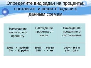 Определите вид задач на проценты, составьте и решите задачи к данным схемам Н