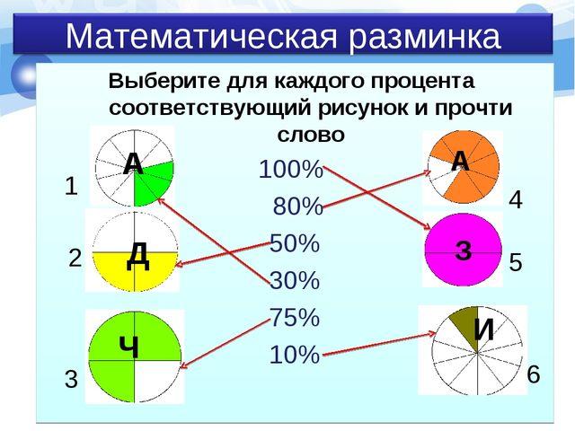 Выберите для каждого процента соответствующий рисунок и прочти слово 100% 80%...