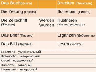 DasBuch(Книга) Drucken(Печатать) DieZeitung(Газета) Schreiben(Писать) DieZei