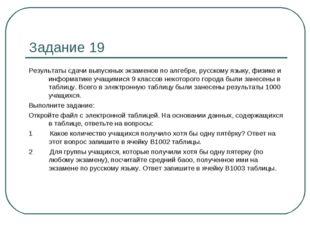 Задание 19 Результаты сдачи выпускных экзаменов по алгебре, русскому языку, ф
