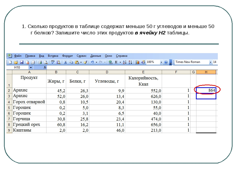 1. Сколько продуктов в таблице содержат меньше 50 г углеводов и меньше 50 г б...