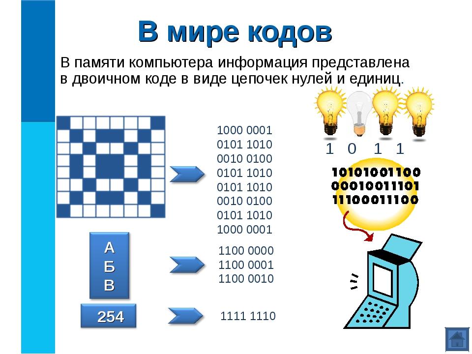 В памяти компьютера информация представлена в двоичном коде в виде цепочек ну...