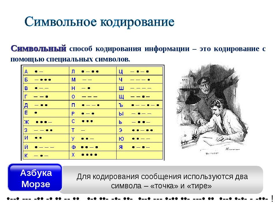 Для кодирования сообщения используются два символа – «точка» и «тире» Символ...